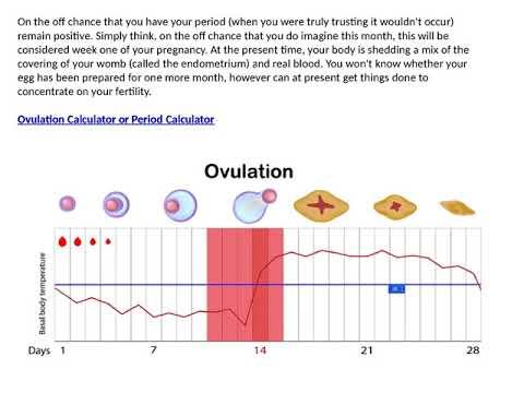 Ovulation Calculator and Fertility Calendar - YouTube
