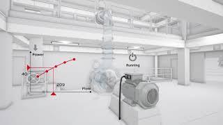 Video: Calcular de caudal de agua sin sensores | Variadores de frecuencia ACQ580