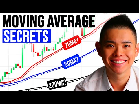 Moving Average Trading Secrets (This Is What You Must Know...)