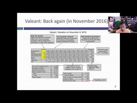 Valeant: Damaged Goods or Deeply Discounted Drug Company?