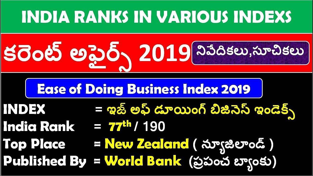 India Ranks In Different Indexs 2019 in Telugu last 6 current affairs 2019  in telugu