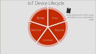 Zero touch device registration with Azure IoT | BRK4026
