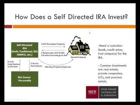 BUYING REAL ESTATE WITH YOUR IRA AND A NON RECOURSE LOAN SDI