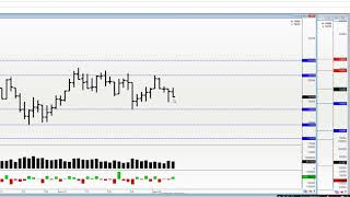 Обзор рынка 10.12. Ртс, Нефть, Си, Сбер