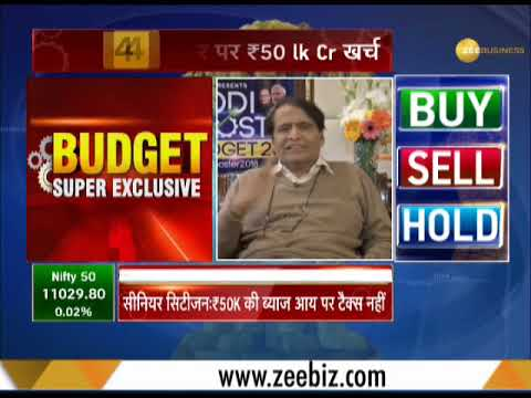 Know how Union Budget 2018 influenced the market