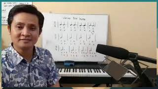 Belajar Pola Irama • Teori Musik •
