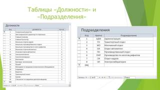 Дипломная презентация по проектированию и разработке информационной системы