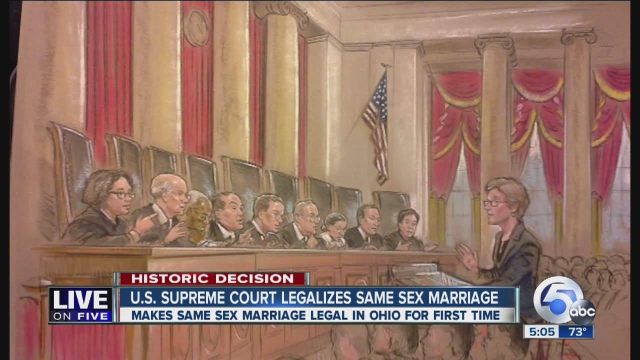 what does same sex marriage mean