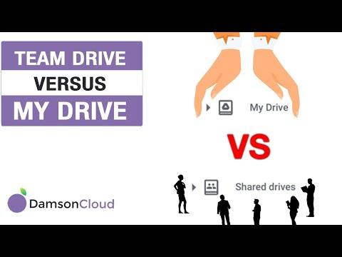 Team Drive versus