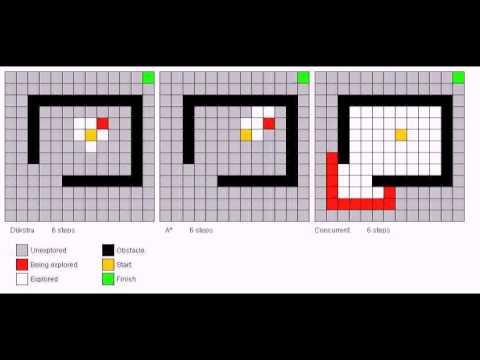 Dijkstra's Algorithm vs. A* Search vs. Concurrent Dijkstra's Algorithm