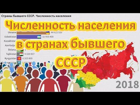 Численность населения - Сравниваем страны бывшего СССР