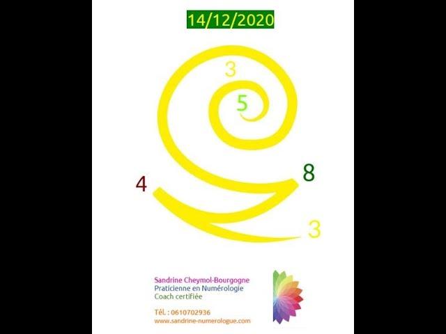 Les énergies du 14/12/2020 en numérologie