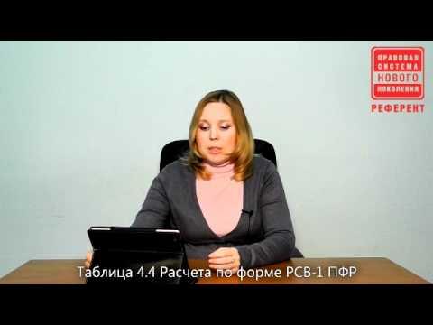 Страховые взносы для УСН в 2012