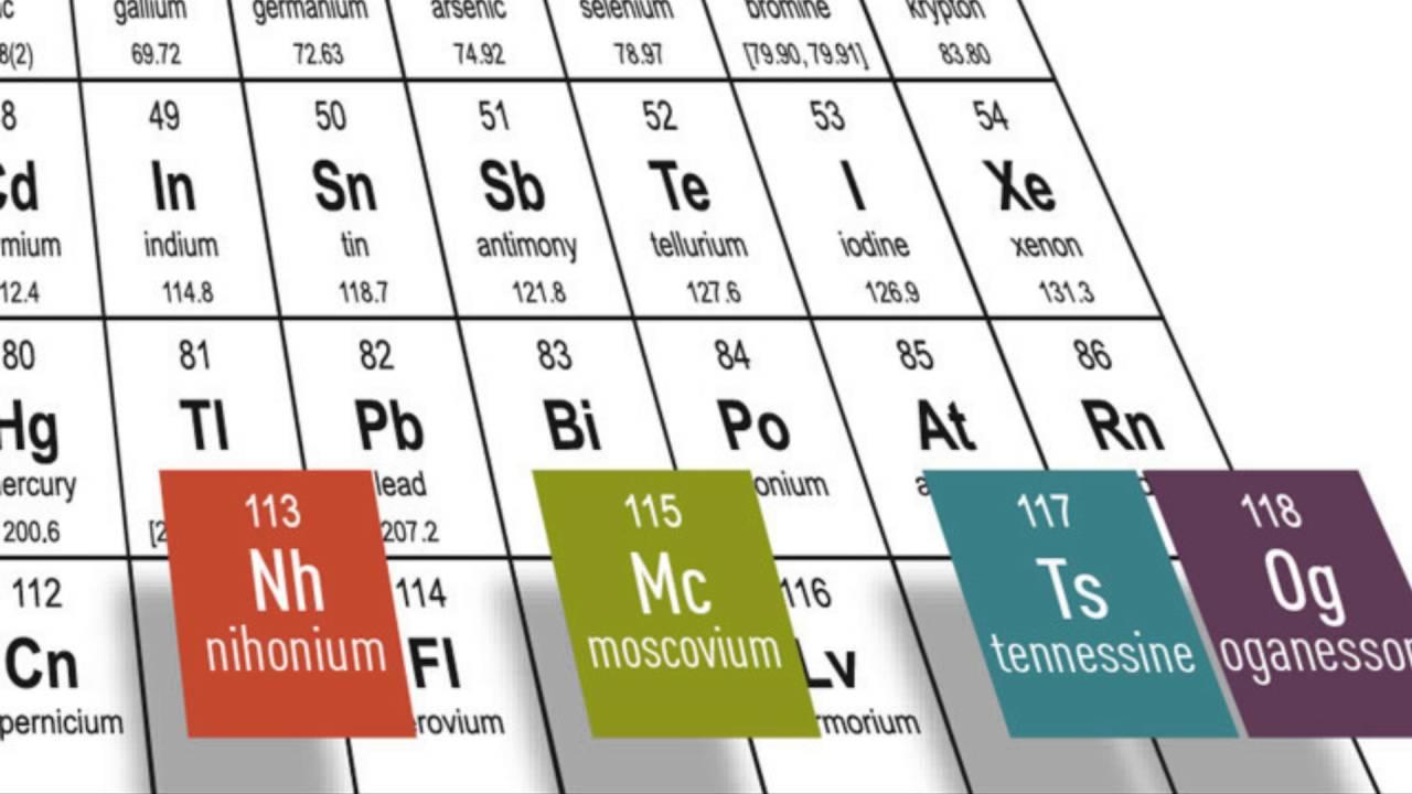 Nuevos elementos de la tabla periodica youtube nuevos elementos de la tabla periodica urtaz Gallery
