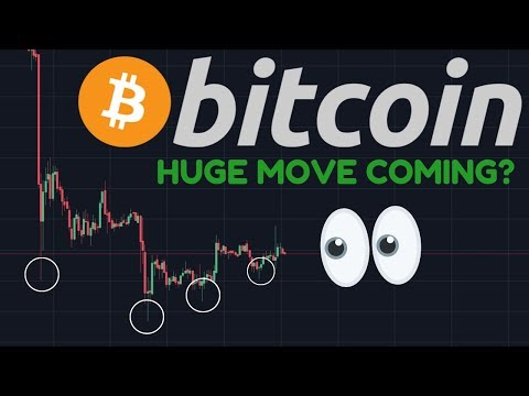 HUGE BITCOIN MOVE BEFORE THE END OF THE DAY!!   200-Day Moving Average CRITICAL POINT!!!!