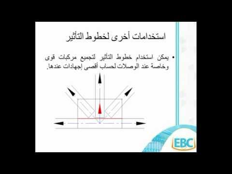 Session #5 | Eng. Abdel Aziz Ibrahim