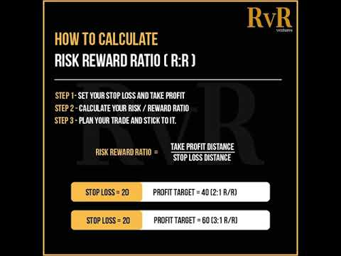 How to calculate risk ratio forex