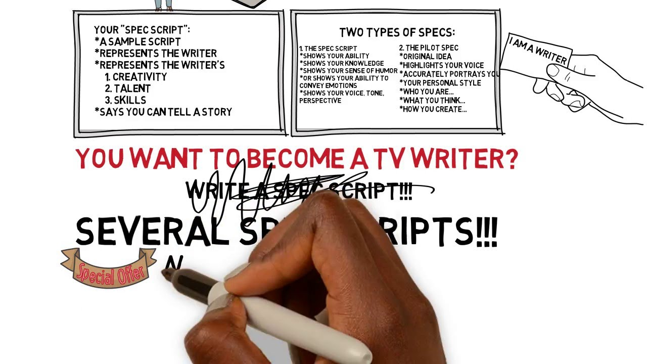 writing a script for tv How to write a screenplay script for a television mini series develop and/or research your story in order to write any script effectively, you must know your story in and out before you begin writing anything in a script form.