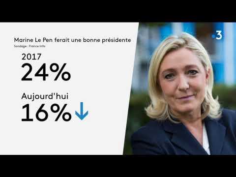 Congrès du Front National : Hénin-Beaumont est-il toujours le fief de Marine Le Pen ?