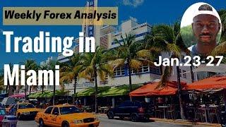 Forex Analysis   Trading In Miami