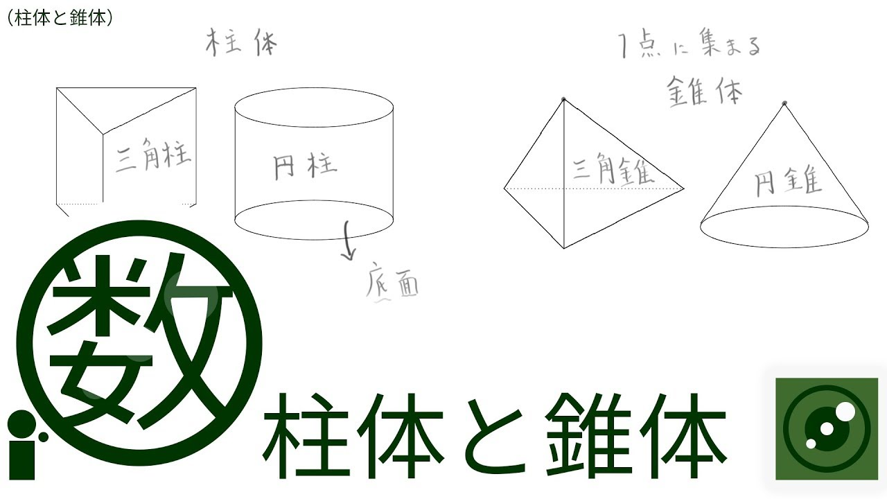 数学の楽園>中1立体図形>D 柱...