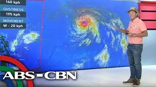 TV Patrol: Weather Report | August 3,0. 2018
