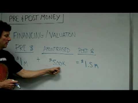 Pre-Money, Post Money (Valuation)