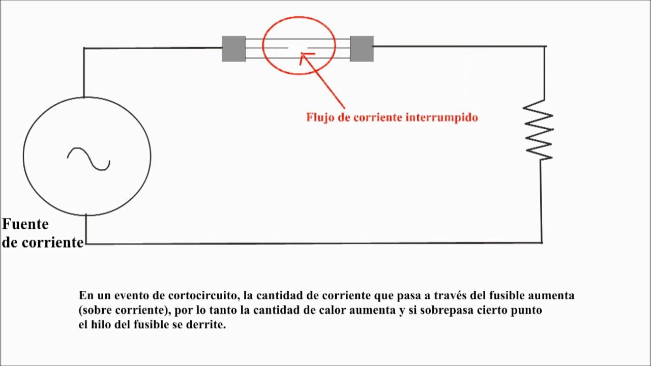Que es un fusible como funciona un fusible que son los - Como funcionan los emisores termicos ...