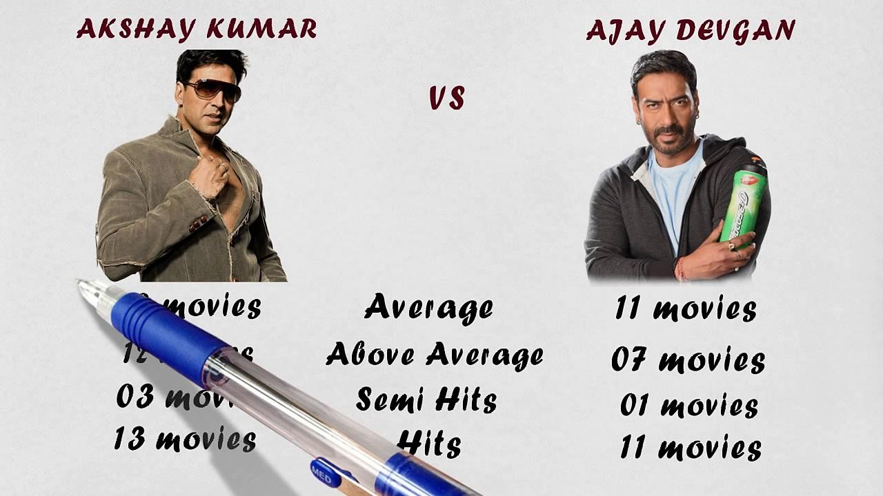 Ajay Devgn, Akshay Kumar, Sunil Shetty In TRIDEV 2? - YouTube  |Akshay Kumar And Ajay Devgan