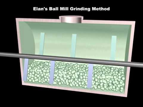 Ball Mill Grinding 13