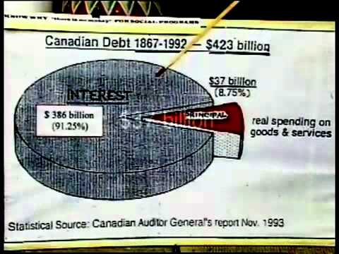 Crime of  Canadian Banking