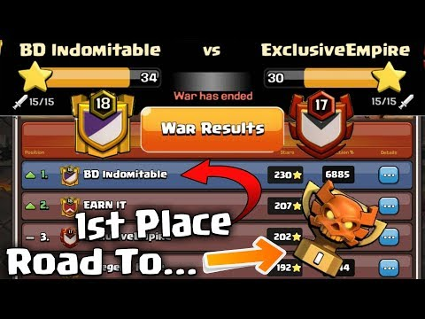 Road To Champion 1- Clan War Leagues - Best TH12 CWL Attacks 2019 -Clash Of Clans- Round 5(Season 4)