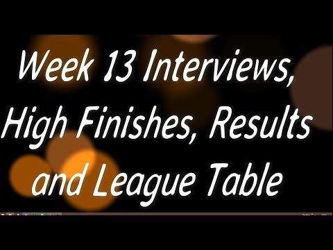 Premier League Week 13 Interviews-High Finishes-Results-Premier League Table