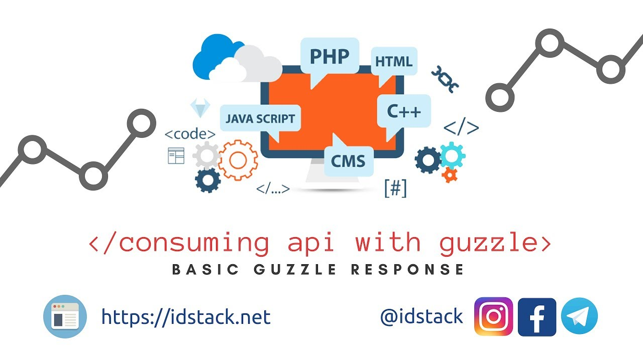 Consuming RESTful APIs in PHP with Guzzle - 08 Basic Response