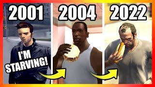 Evolution of FOOD LOGIC in GTA Games (2001-2020)
