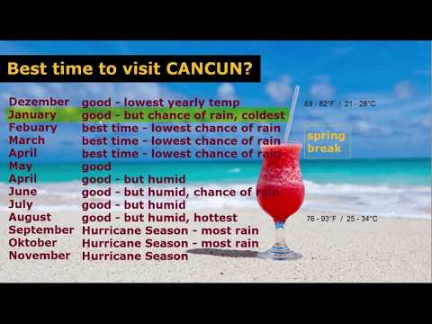 When Is The Best Time To Visit Cancun, Mexico