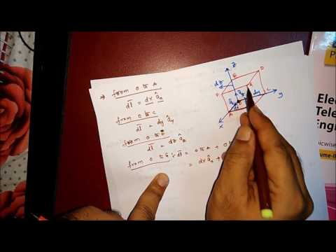 Electromagnetics Lecture-1: Vector Calculus- Rectangular coordinate System