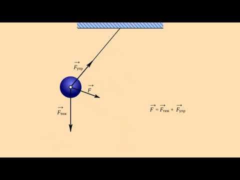 Колебания математического маятника