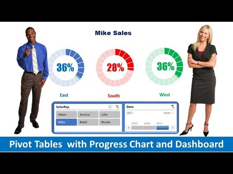 Pivot Table with Progress Chart and Dashboard