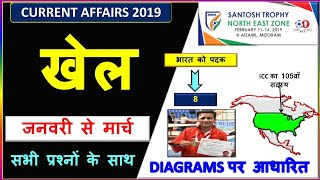 खेल करेंट अफेयर्स ।Sports Current Affairs 2019 ।January to march for rrb ntpc, je, banking, uppcs