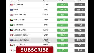 Today open market rates in pakistan/Us dollar/Saudi riyal/uae dirham/today currency rate