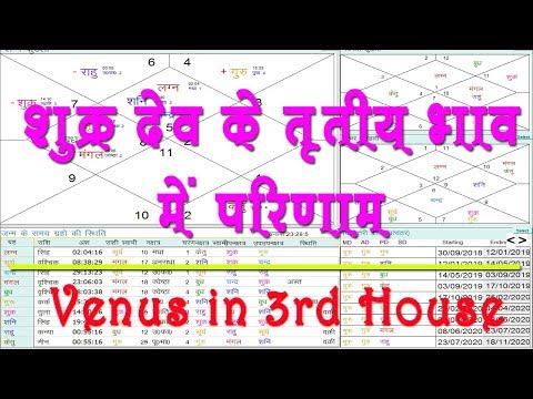 Repeat Venus In The Third House in Horoscope (Venus in the