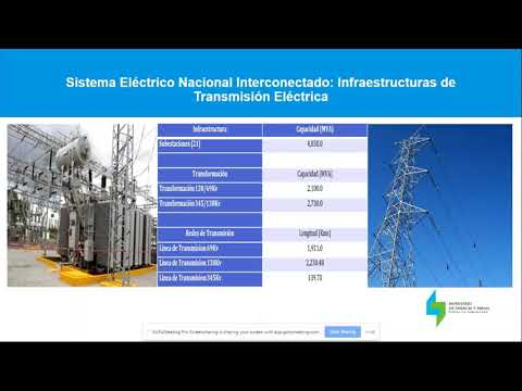 Energy Resilience for Dominican Republic