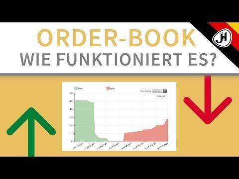 Wie funktioniert ein Order-Book?