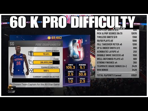 NBA 2K19 | HOW TO GET 60K EVERY GAME ON PRO DIFFICULTY