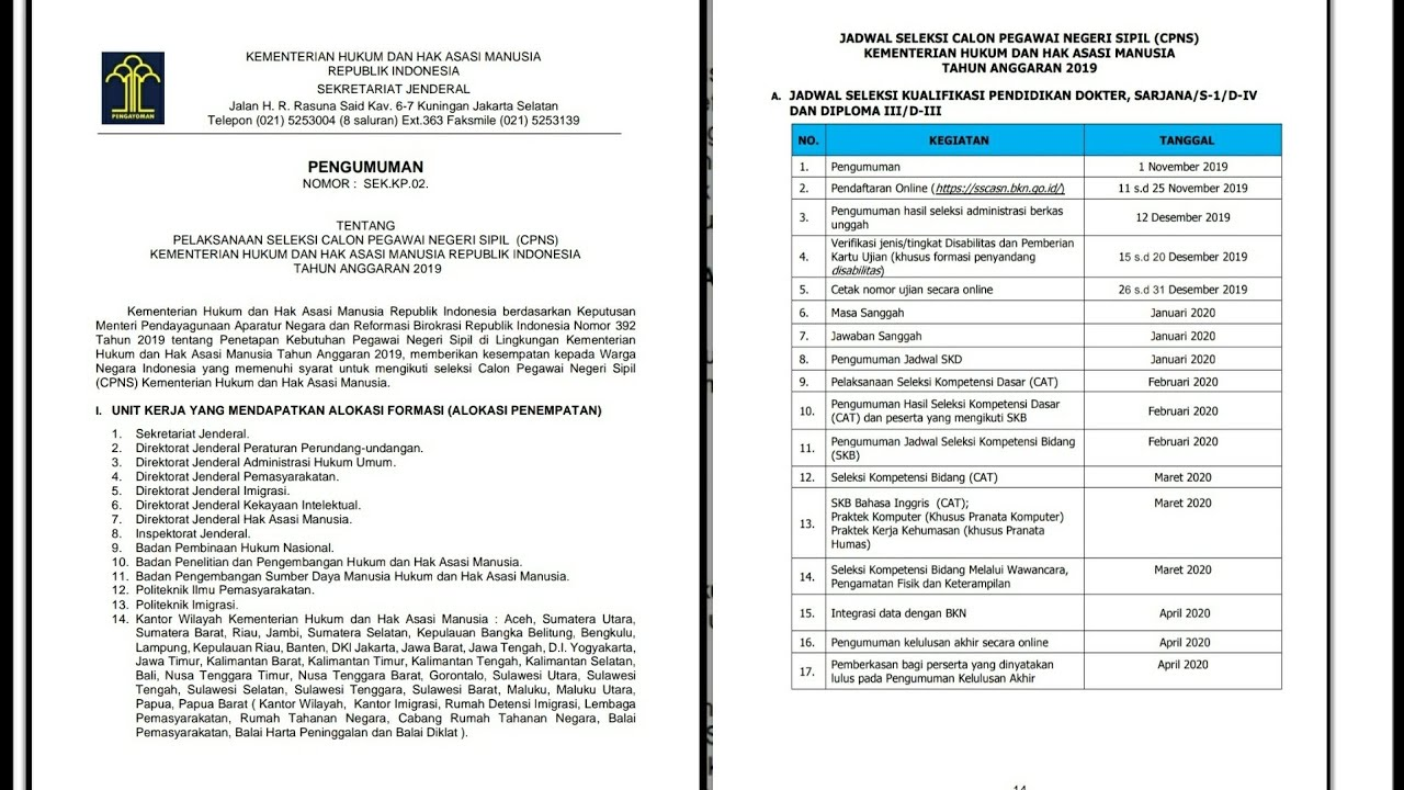 Penerimaan Cpns Kemenkumham 2019 / Koordinasi Kemenkumham ...