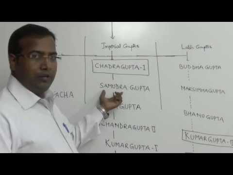 Indian History (GUPTA AGE)