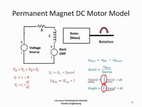PID Control Theory And Practice Part 2, Simple DC Motor