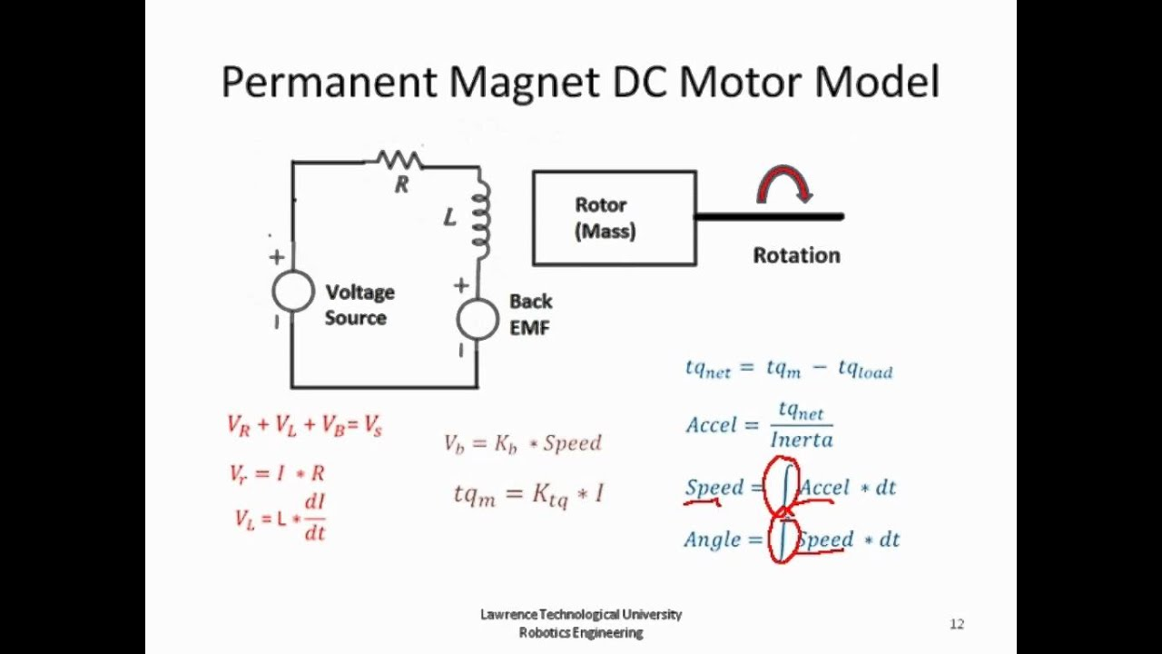 Door Lock Arduino in addition Dc Motor Wiring Diagram 3 Wire also Servo Motor also Indoor 20Maping furthermore Watch. on dc servo motor theory