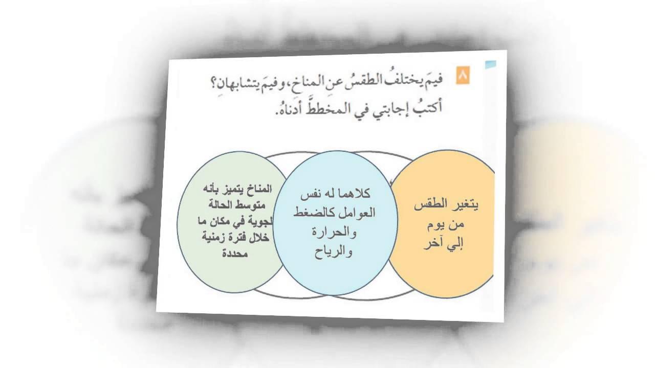 تحميل كتاب لغتي للصف الخامس الابتدائي الفصل الدراسي الثاني